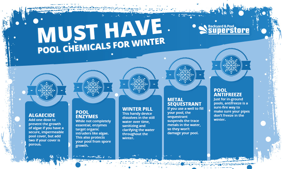 Must Have Pool Chemicals for winter