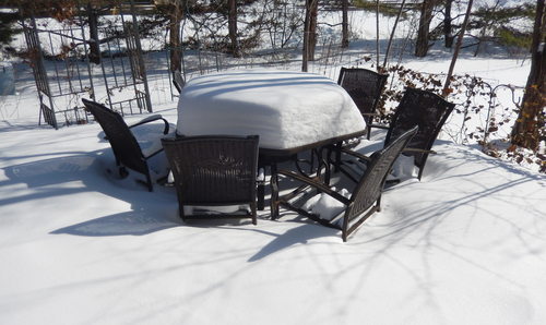 Your Winter Checklist: Protect Your Outdoor Furniture with Patio Covers